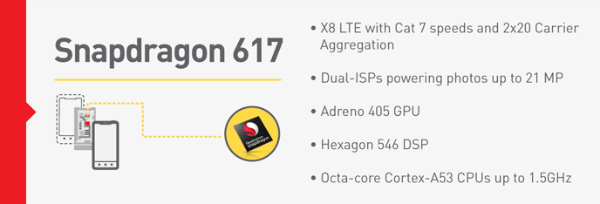 snapdragon_617_features (1)-w600