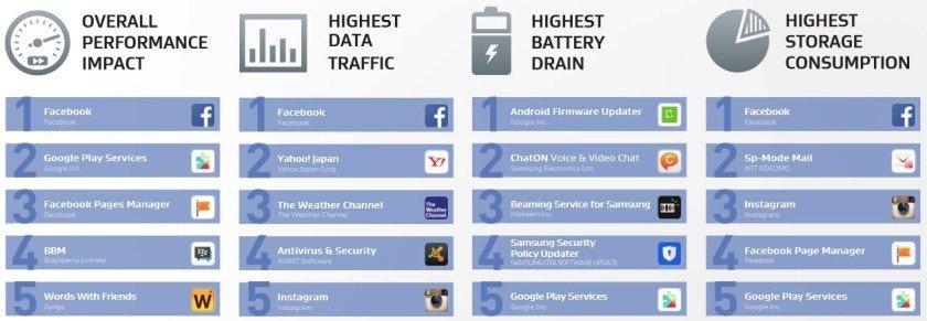 AVG-startup-app-report-Q2-2015-840x291