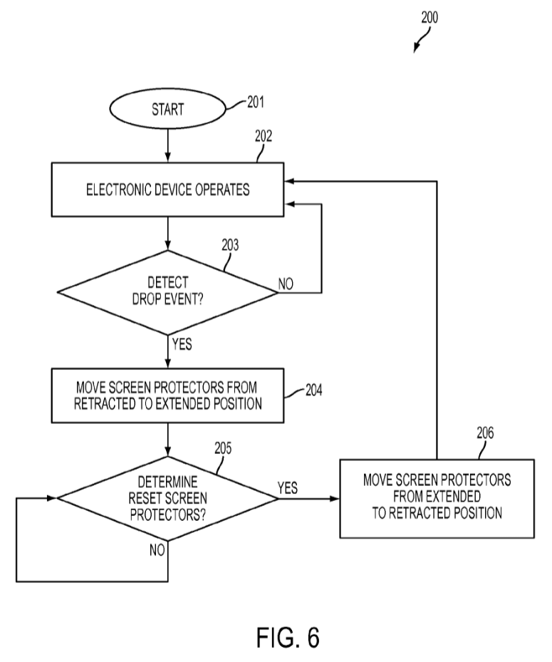 Apple-files-patent-for-system-to-protect-a-glass-screen (5)