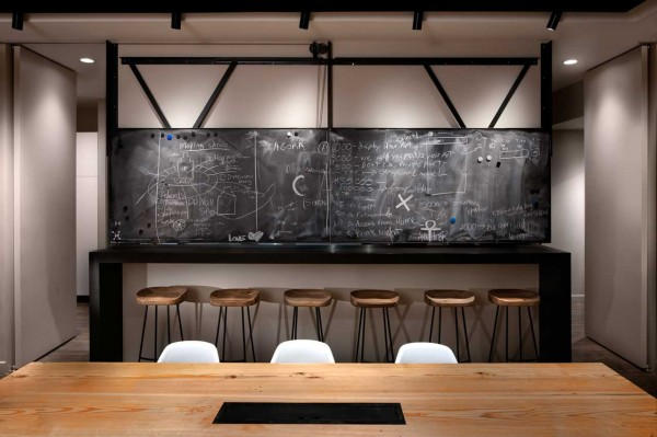 ICRAVE-Office-8a-kitchen-chalkboard-600x399