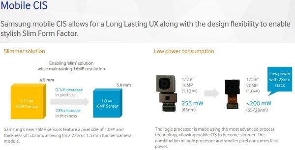 Samsungs-new-camera-sensor (1)