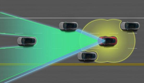 Tesla-Autopilot-740x425-w600