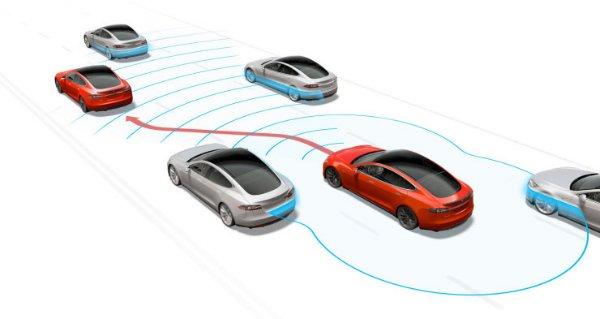 Tesla-Autopilot-explained--740x393-w600