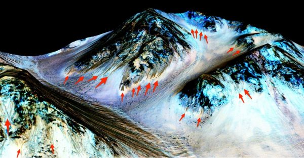 plus-theres-the-fact-that-theyd-need-water-which-is-essential-for-life-as-we-know-it-mars-was-once-home-to-vast-oceans-but-today-it-mostly-exists-in-the-form-of-ice-at-mars-poles-and-we-now-know-in-occasional-salty-flows-on-