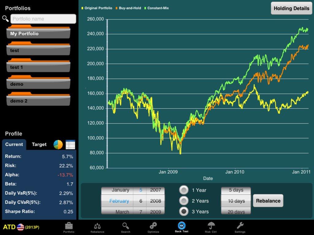 99999--alpha-trader