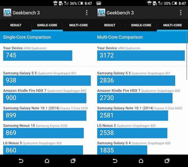 HTC One A9 Digiato SC08