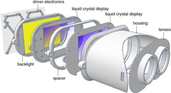 NE-LFD-HMD-Virtual-Reality-Nvidia-635x345