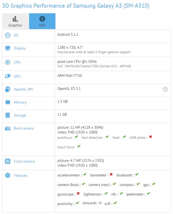 Samsung-Galaxy-A3-and-A5-2015-edition.jpg-w600