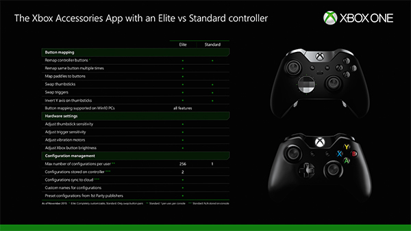 elite_controller_table_ver5-rgb
