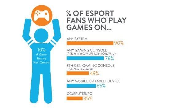 esports-chart