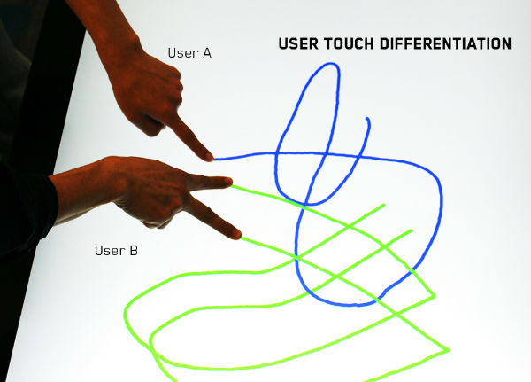 lowres_multi-user_touch-w600