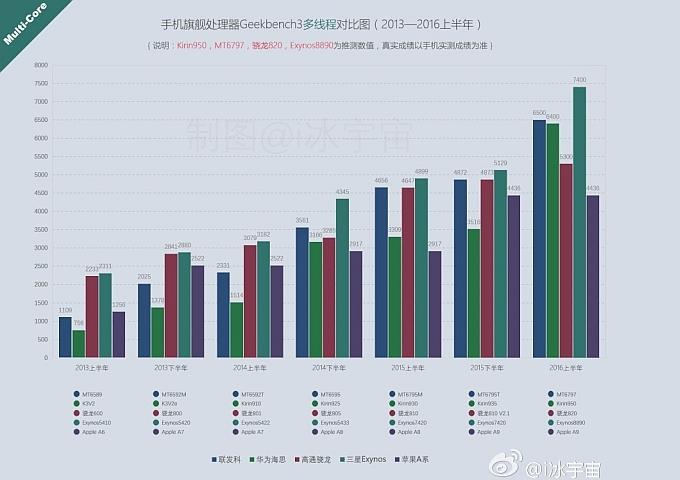 soc-performance-chart-1