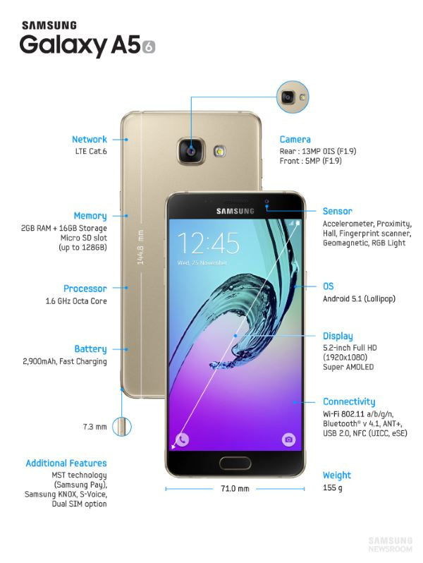 Galaxy-A3-A5-A7-2016 (1)