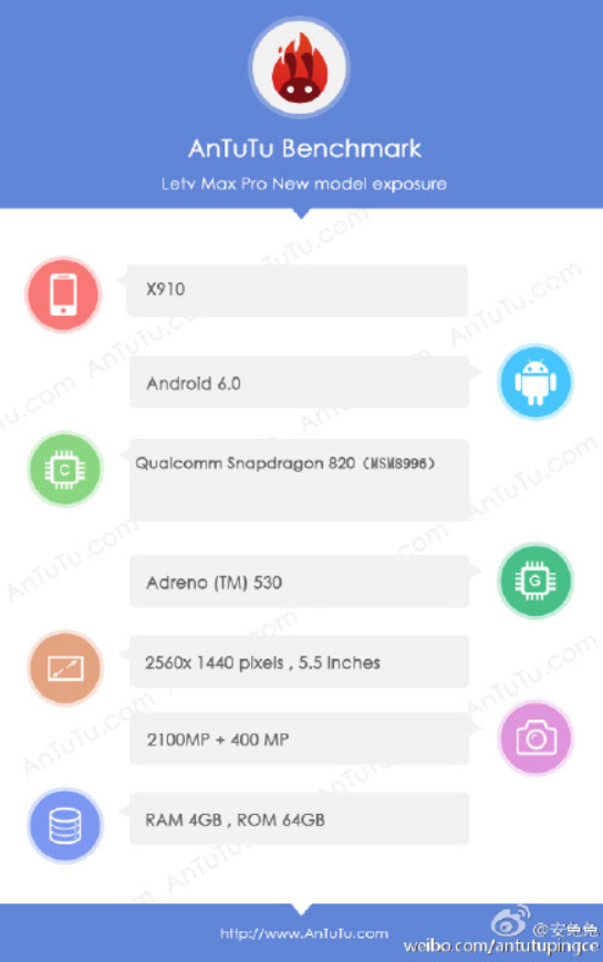 LeTV-LeMax-Pro-X910-scores-over-133K-on-AnTuTu.jpg-w600