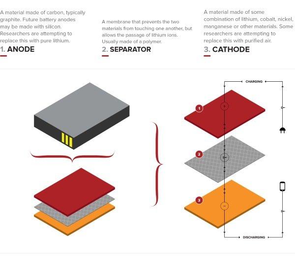 battery-cross-section