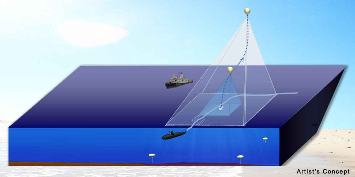 naval-supply-payloads-hidden-at-the-bottom-of-the-ocean