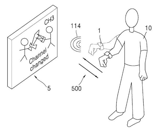 samsung-watch-gestures-smart-home-patent-4