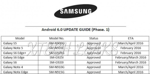 android-6-0-marshmallow-roadmap-for-samsung-smartphones-leaks-again-499374-2 (1)-w600