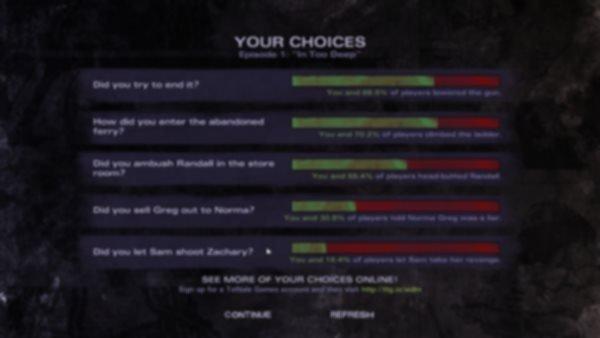 انتخاب های شما تا چه حد با دیگران متفاوت است؟