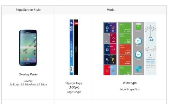 S7-Edge-display-modes