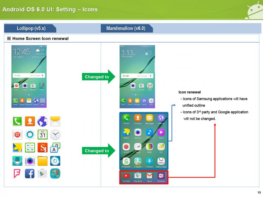 Samsung-Consumer-Consultant-Guide-leaks-for-Android-6.0-on-the-Galaxy-S6-and-Galaxy-S6-edge (11)