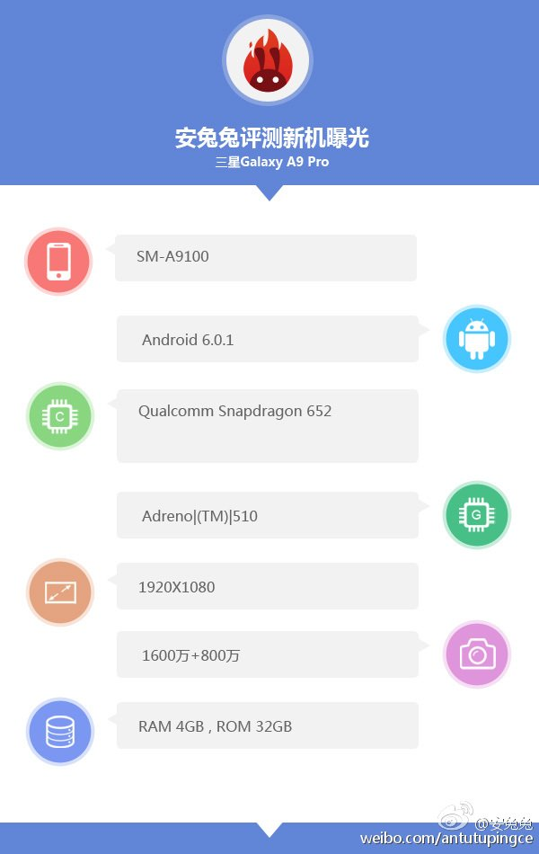 Samsung-Galaxy-A9-Pro-AnTuTu_1