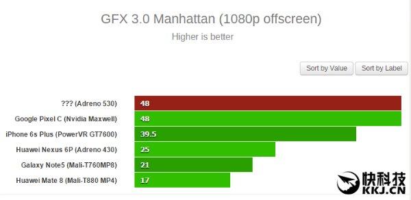 Snapdragon-820-CPU-GPU-benchmark_2-w600