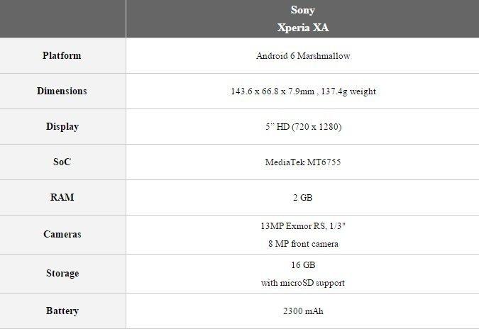 سونی Xperia X مجهز به اسنپدراگون 820 را معرفی کرد
