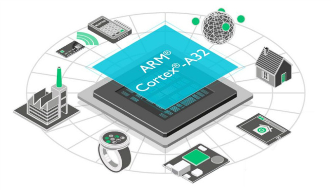 ARM-Cortex-A32-CPU-uses-w650
