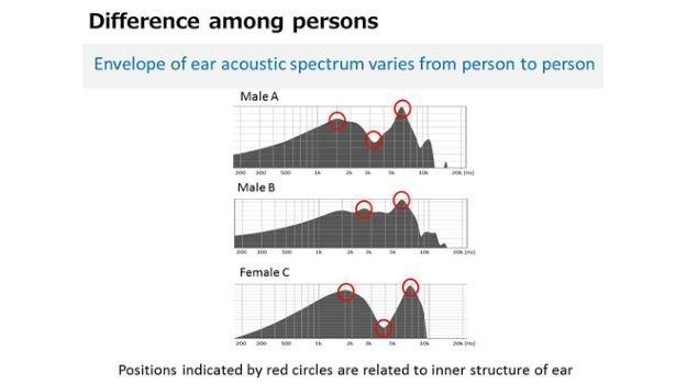 NEC_earphone_biometric_02