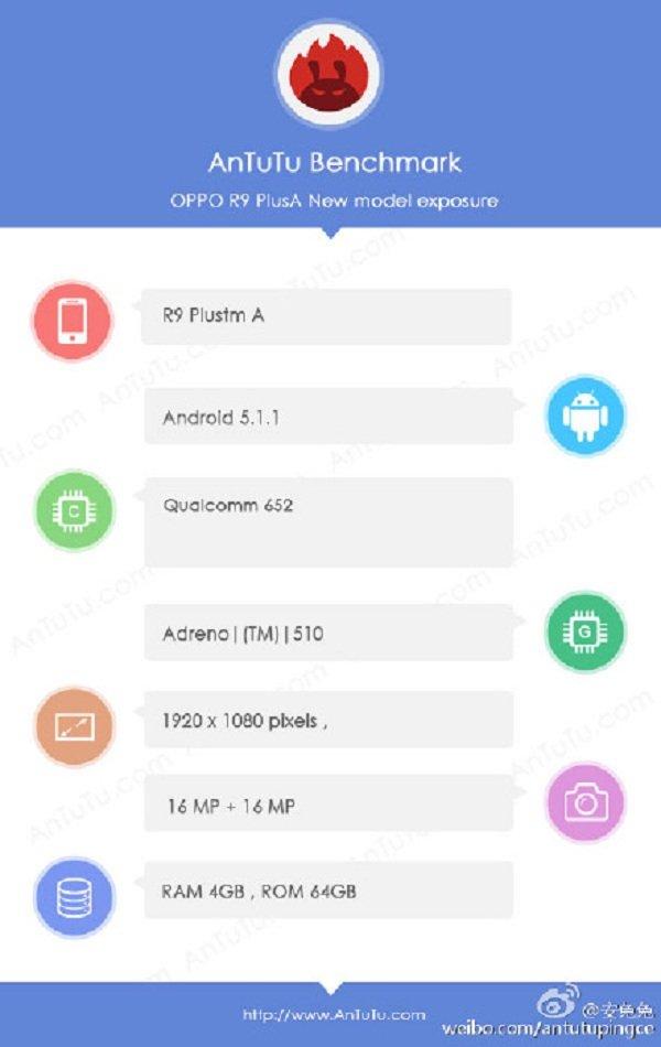 Oppo-R9-Plus-AnTuTu_1