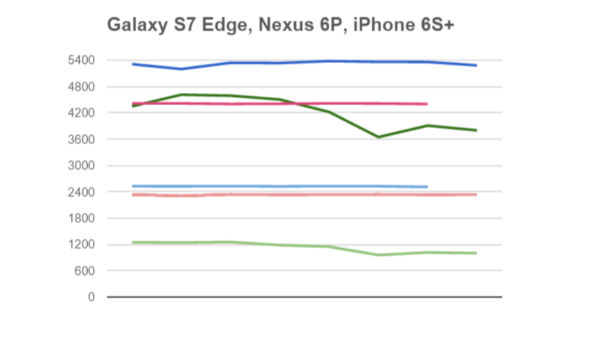 Results-of-benchmark-tests-on-various-chipsets-and-devices (3)-w600-h600