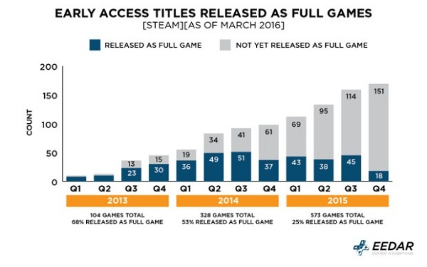 early-access-1
