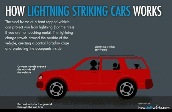 hsw_car_lightning