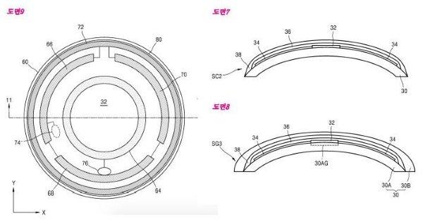 samsung-smart-contact-lenses-patent