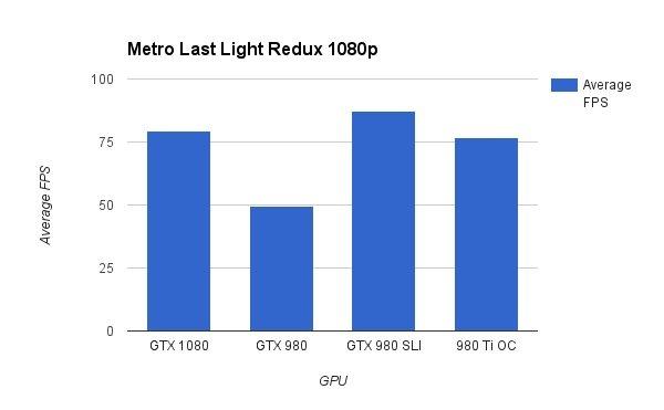 1080-GTX