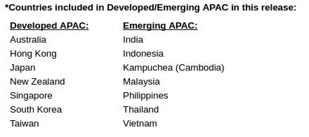 Developed-APAC-and-emerging-APAC-countries-list_1