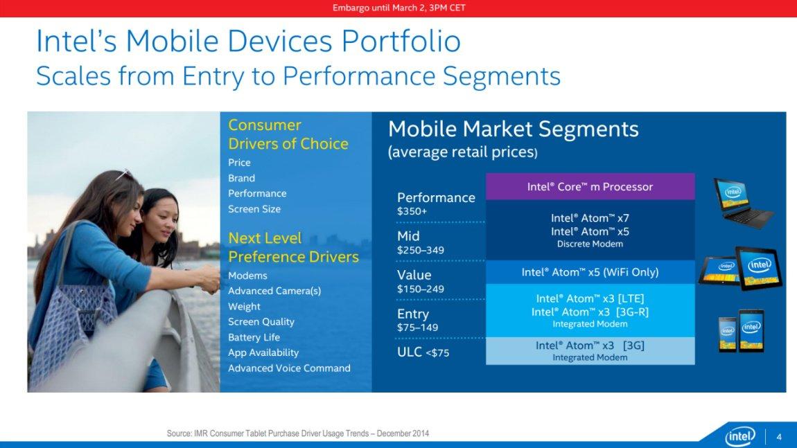 Intel-Atom-product-segments-1280x720-w1150