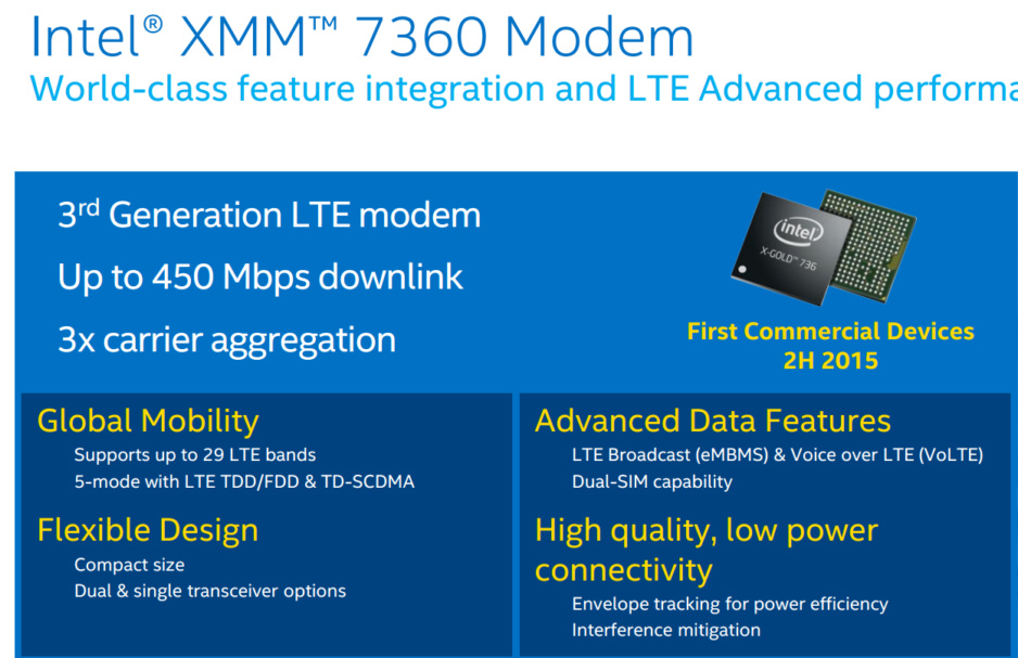 Intel-XMM-7360-Modem-1340x754-w1150