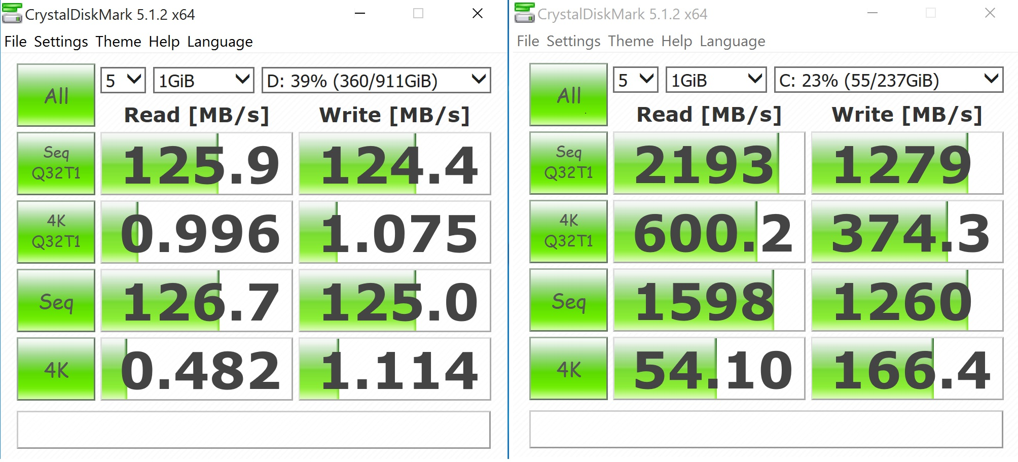 MSI GS60 6QE Digiato Benchmark