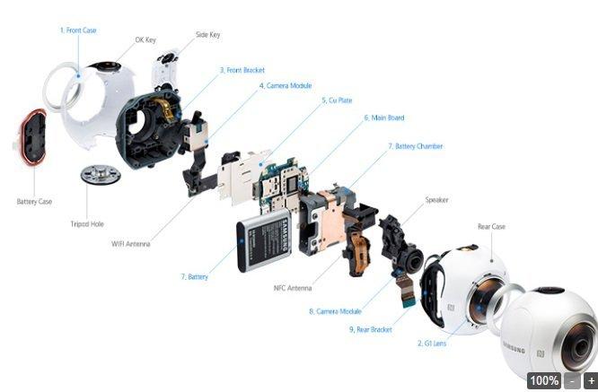 gear360-1