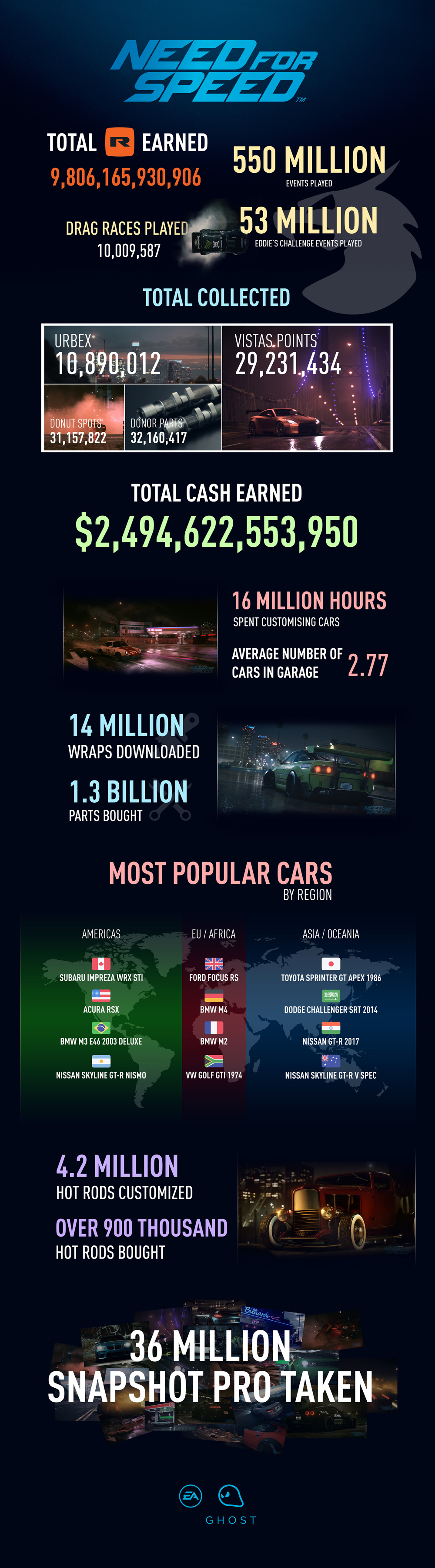 need_for_speed_infographic