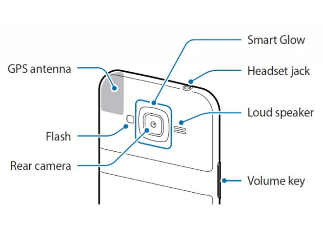 Diagram-of-Smart-Glow
