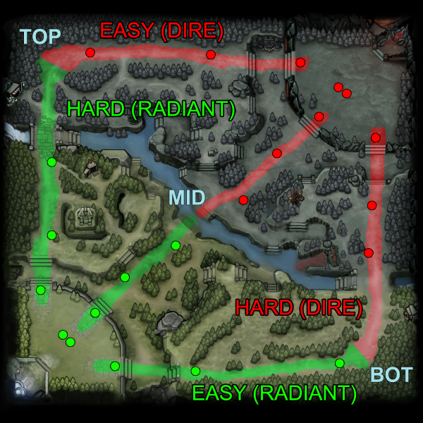 Minimap_Lanes