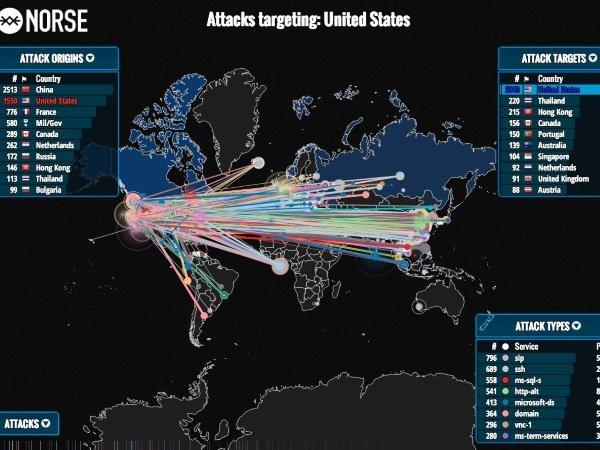 این موضوع تا حدودی به مشکل نسبت دهی مربوط می شود؛ چون هکرها می توانند خود را با استفاده از چندین پراکسی پنهان کرده و ترافیک خود را میان کامپیوترهای مختلف در اقصی نقاط دنیا توزیع نمایند. برای نمونه یکی از هکرهای ارتش کره شمالی ممکن است با استفاده از کامپیوتری که پیشتر هک کرده است و در ژاپن قرار دارد به کره جنوبی حمله نماید.