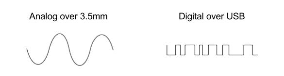 Analog-vs-digital-audio-USB