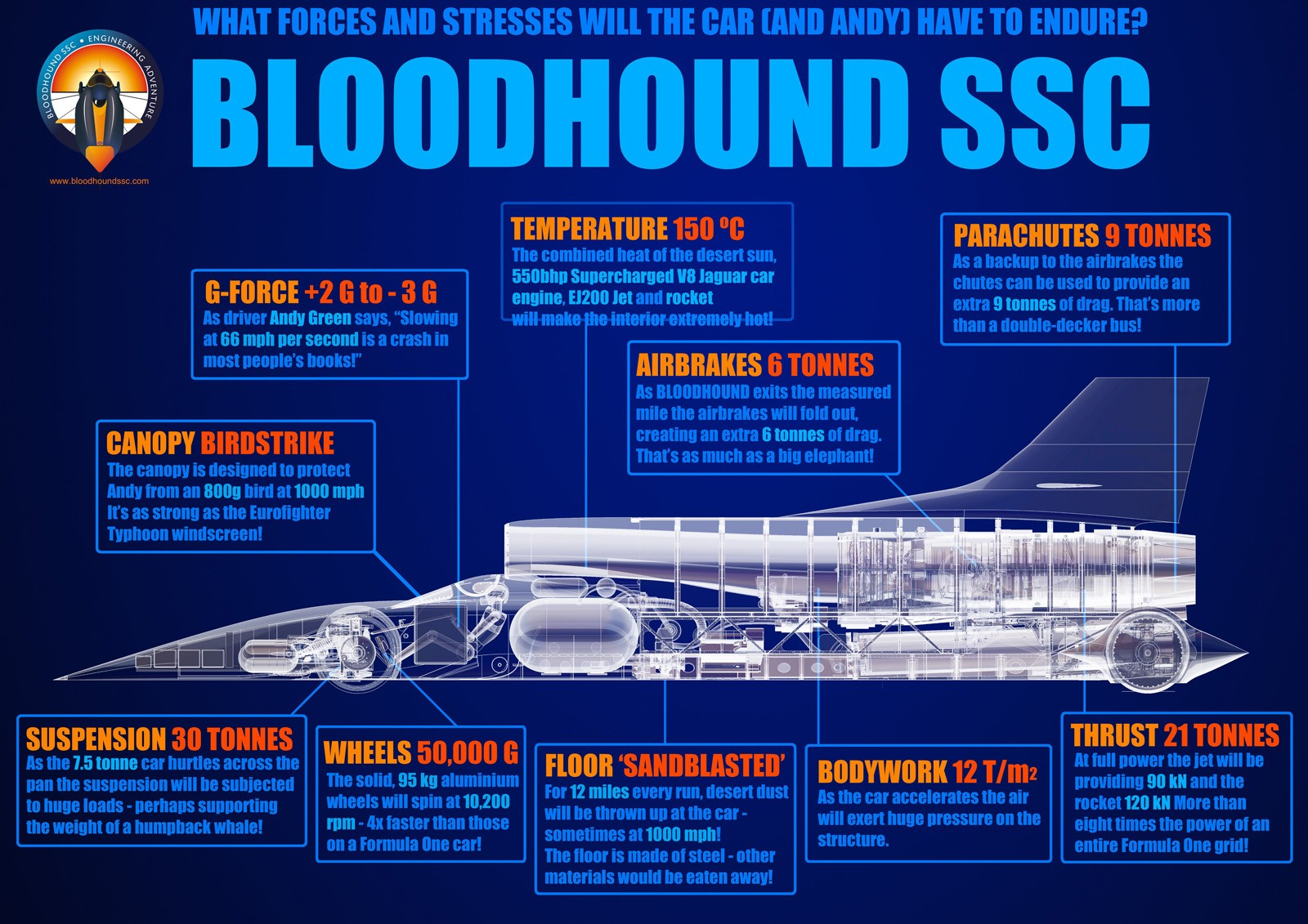 bloodhound-supersonic-first-record-attempt-october-2017_4