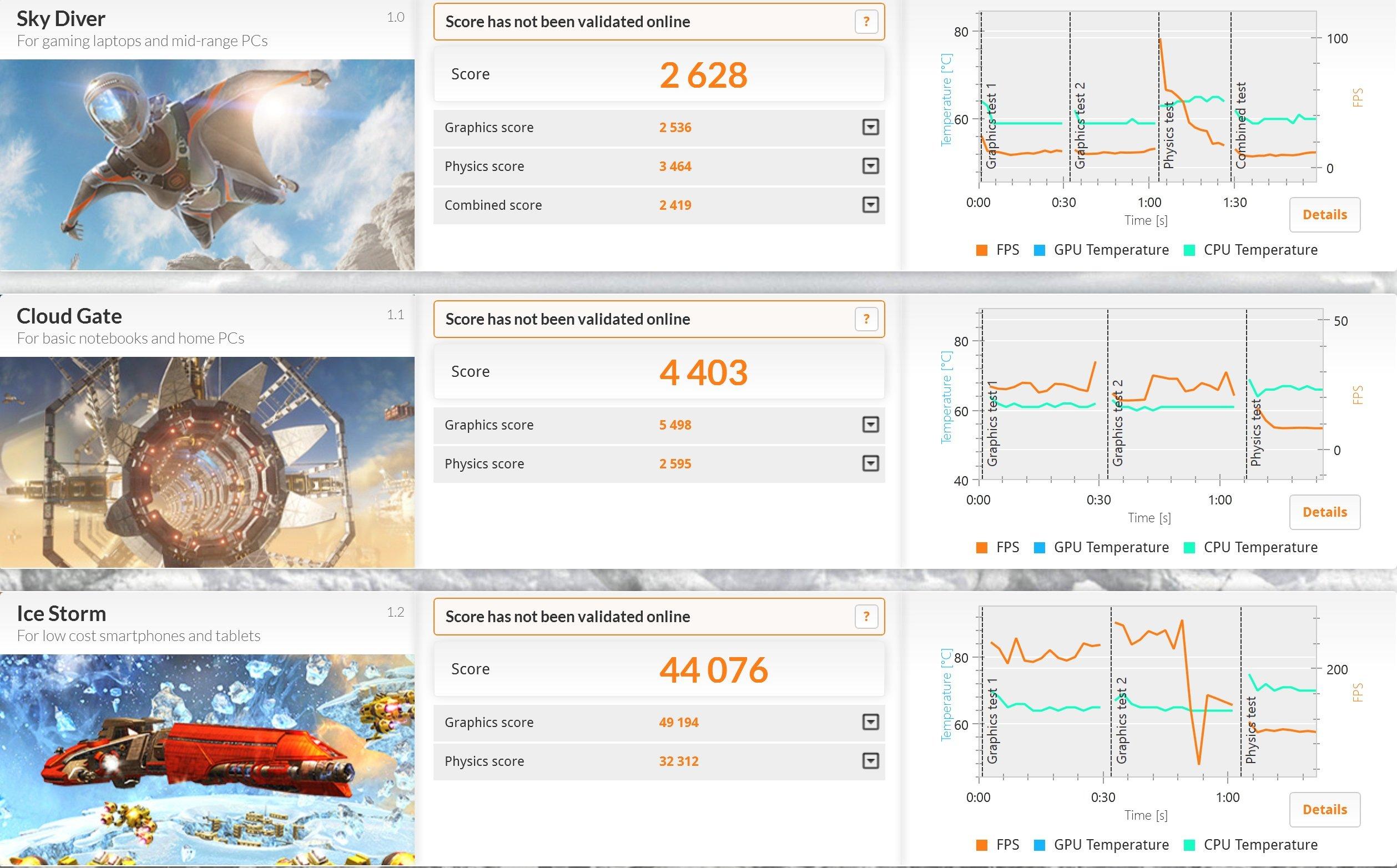 Digiato Review Asus Transformer 3 Pro 3D Mark