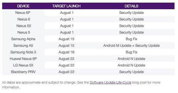Software-Update-Schedule---bhzof35755