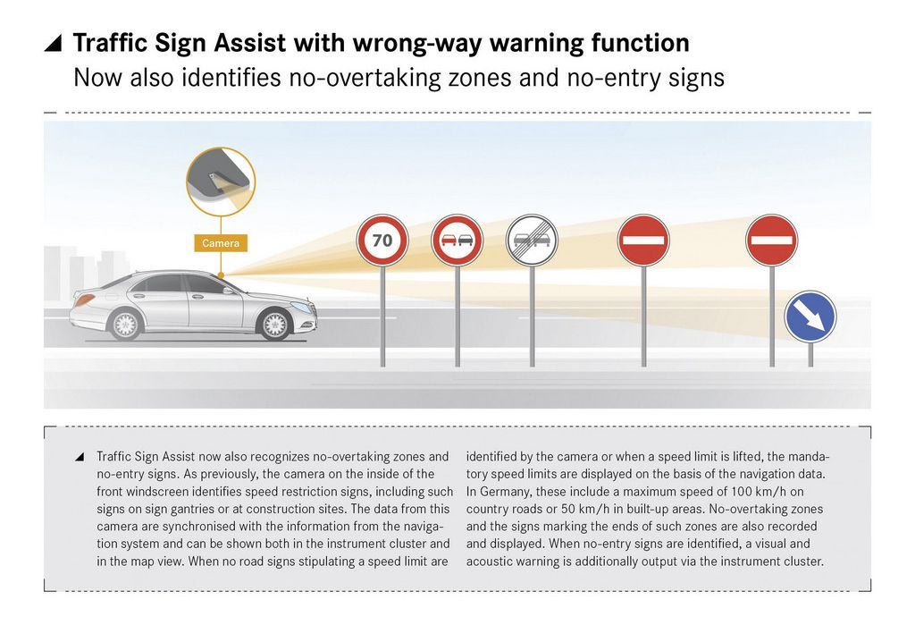 Traffic Sign Recognition (3)